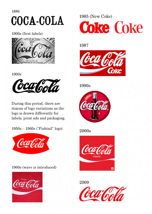 the branding process of coca cola Coca-cola/the wall street journal/business insider all marketing will instead be consolidated under the coca-cola brand in the region this process will help us harness thinking from some of the best agency minds from around the world to deliver the best possible work.